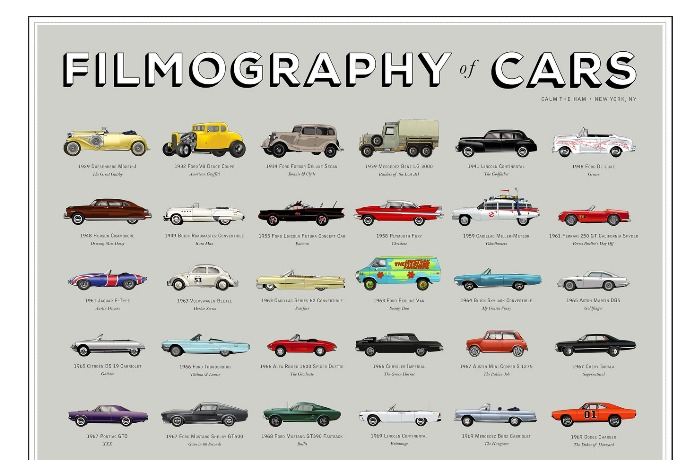 The Filmography of Cars Print | Man of Many