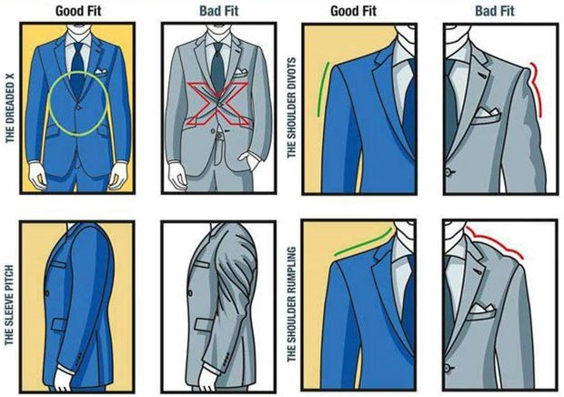 sleeve pitch and shoulder pads fitting suit