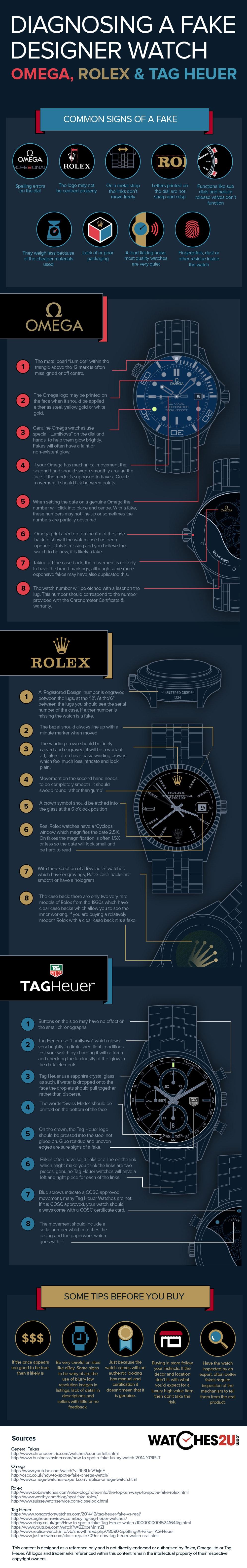 diagnosing fake watch designer
