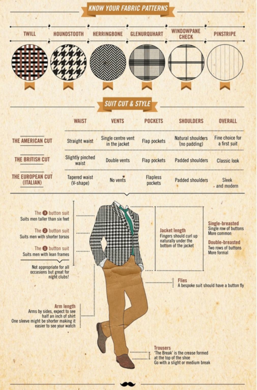 fabric patterns suit cut style