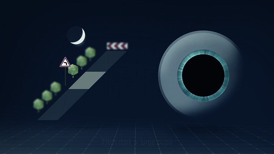 graphics indication and lens on night