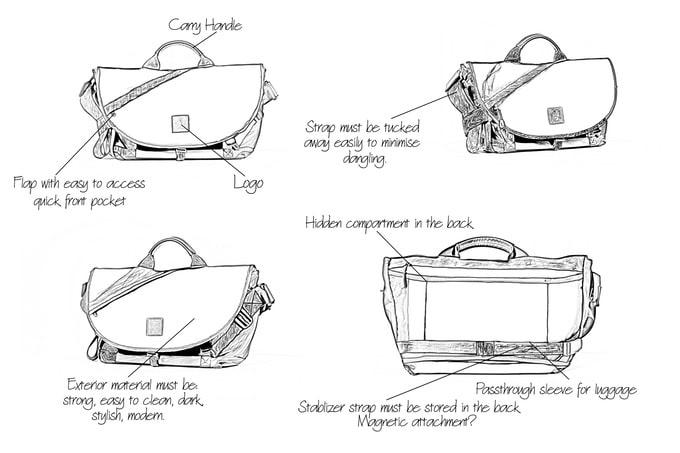 messenger bag all part sketches