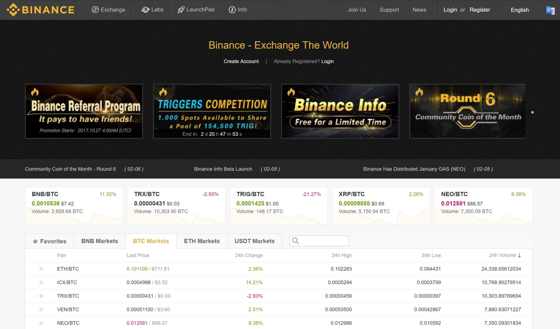 best exchange to buy cryptocurrency in australia