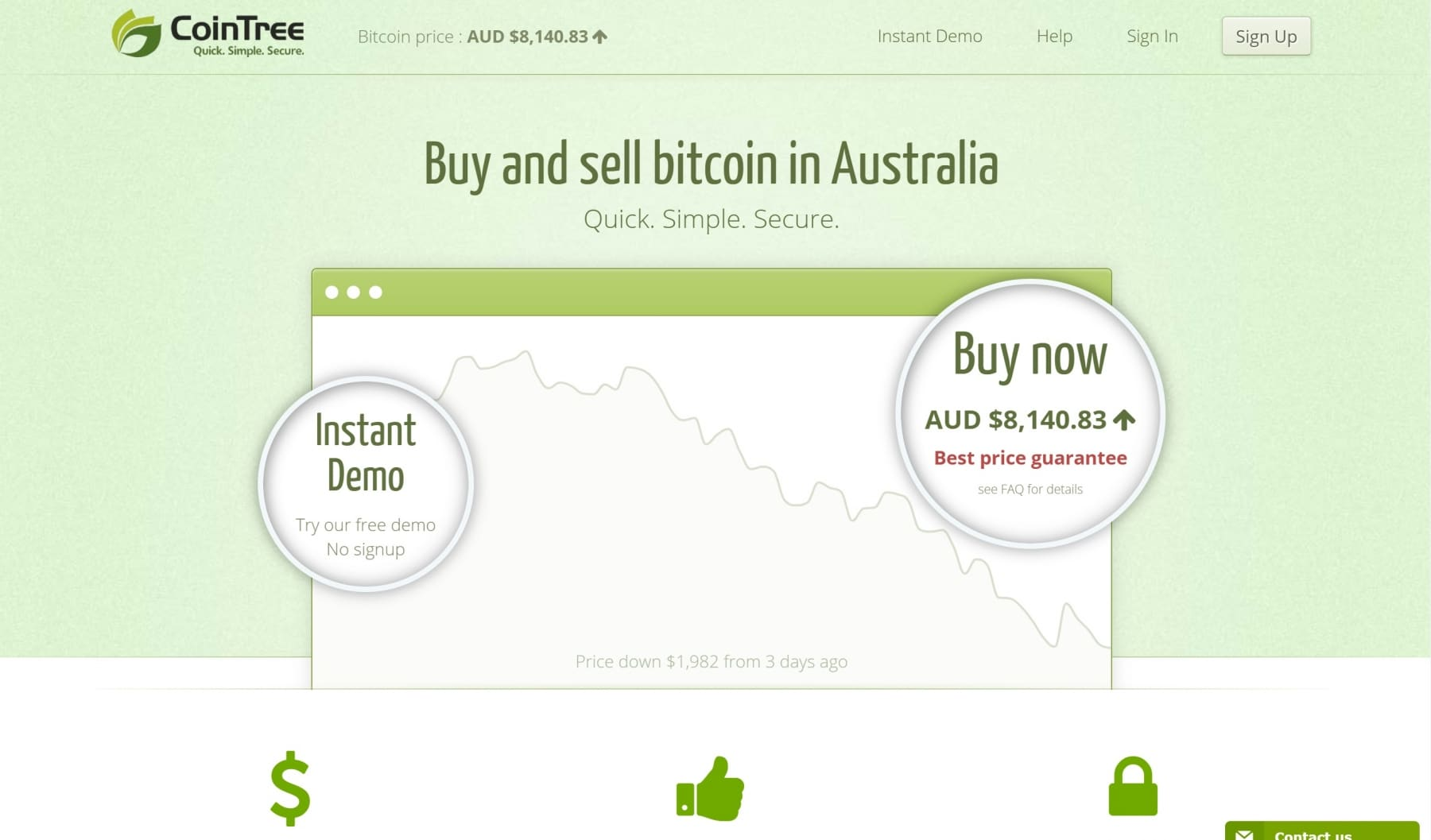 cointree bitcoin exchanges in australia