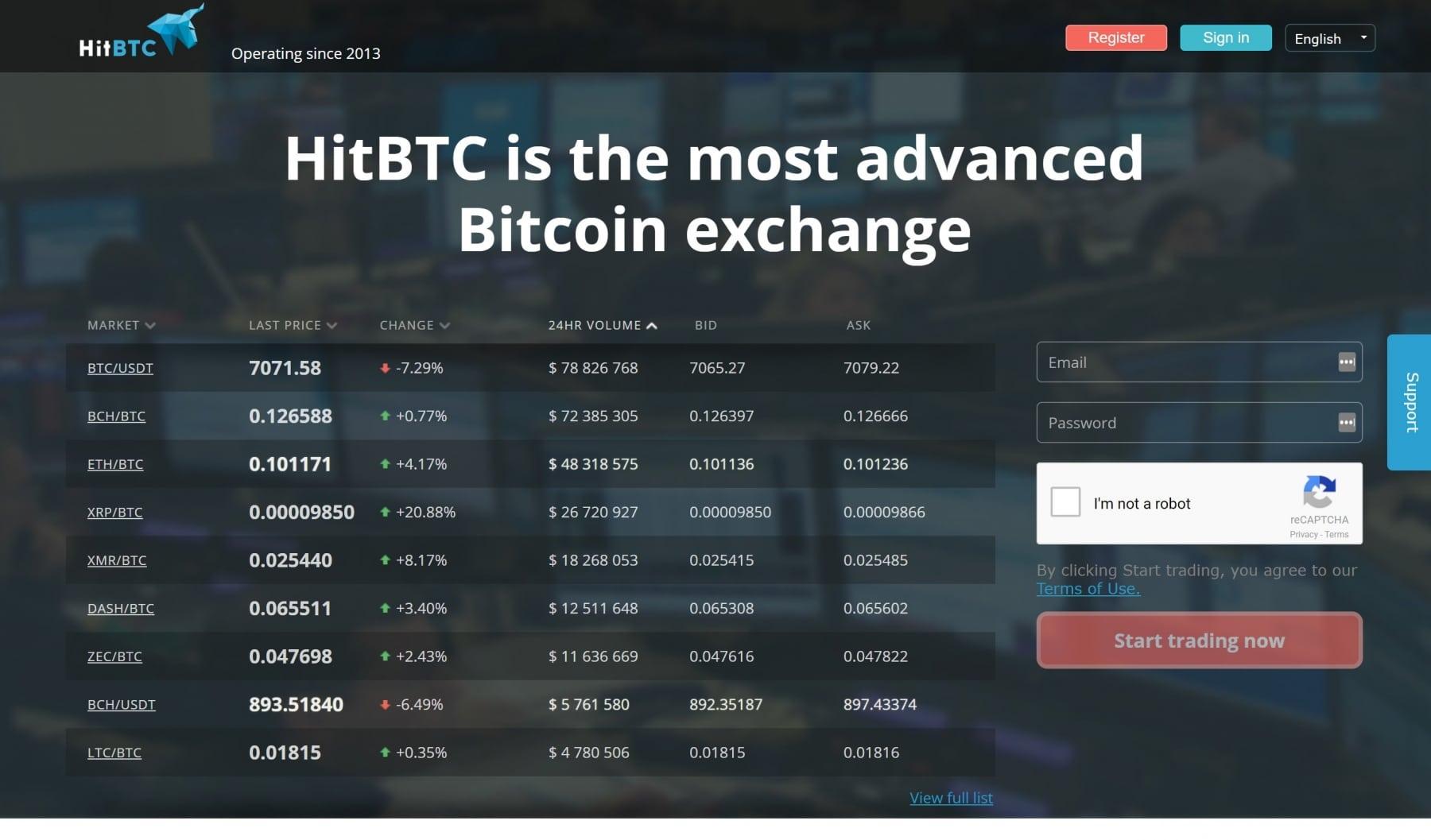 hitbtc bitcoin exchange Information
