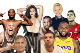100 highest paid entertainers world announced by forbes
