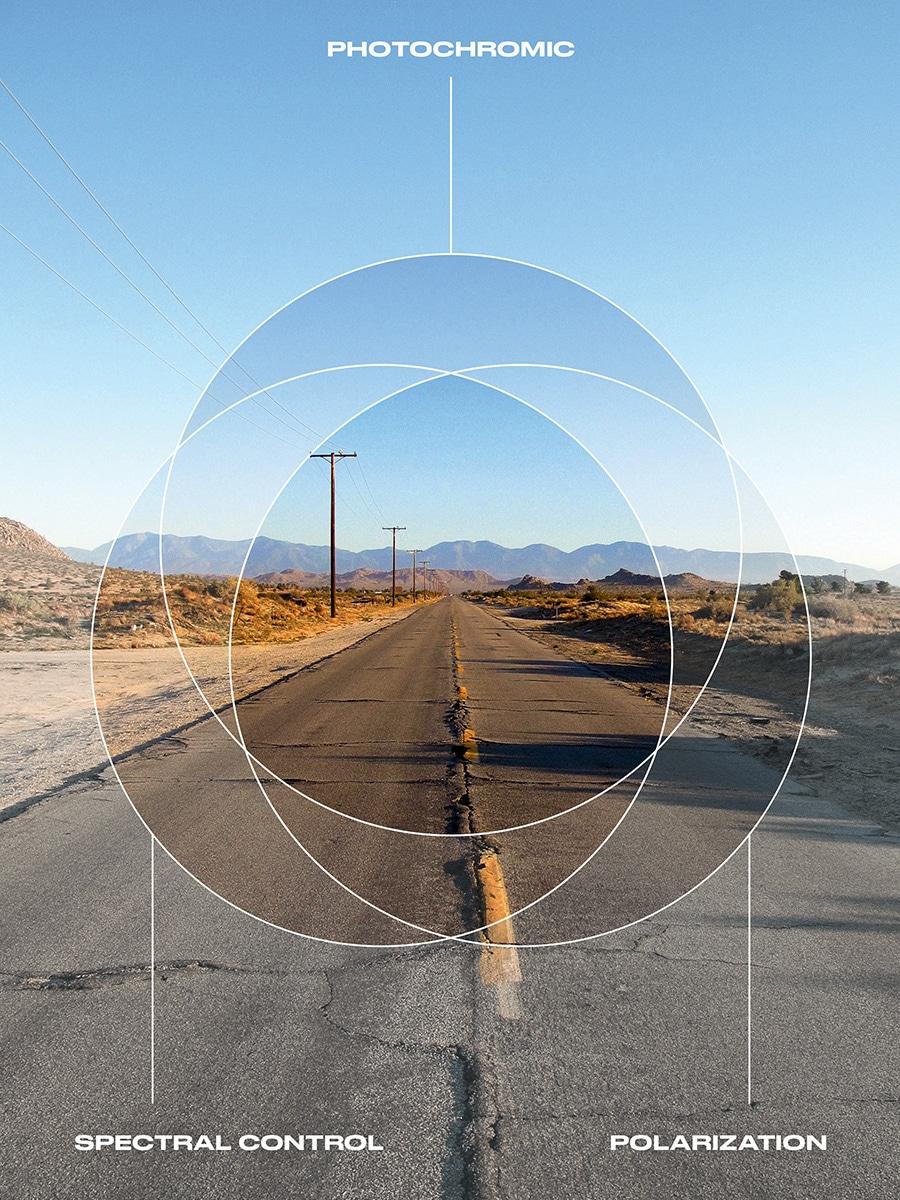 serengeti eyewear photochromic lens effect