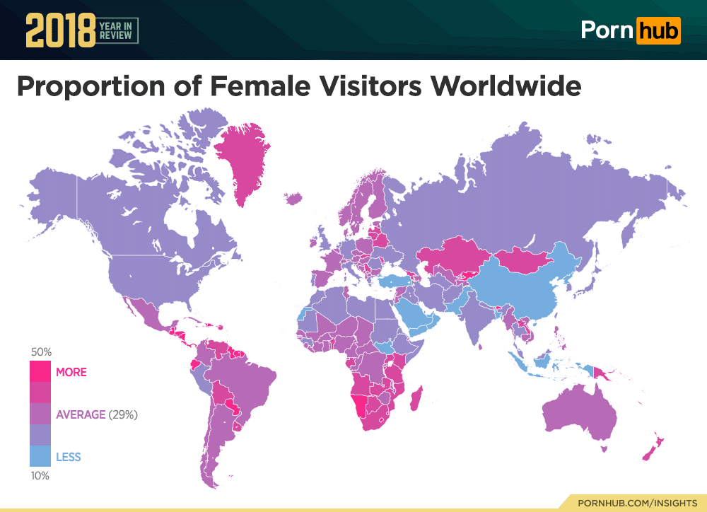 proportion of female visitors worldwide