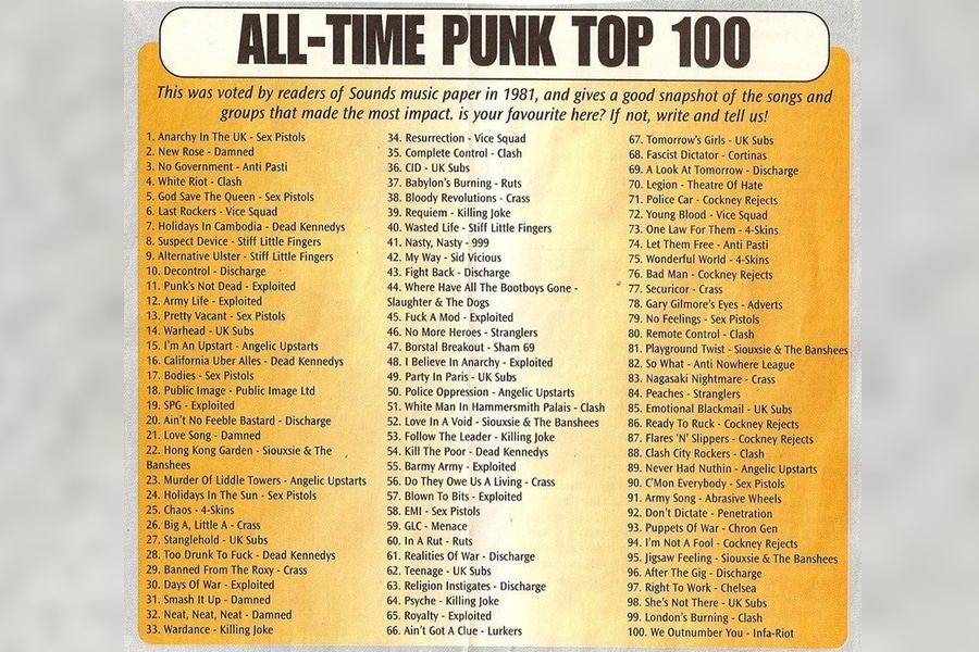top punk songs sounds magazine