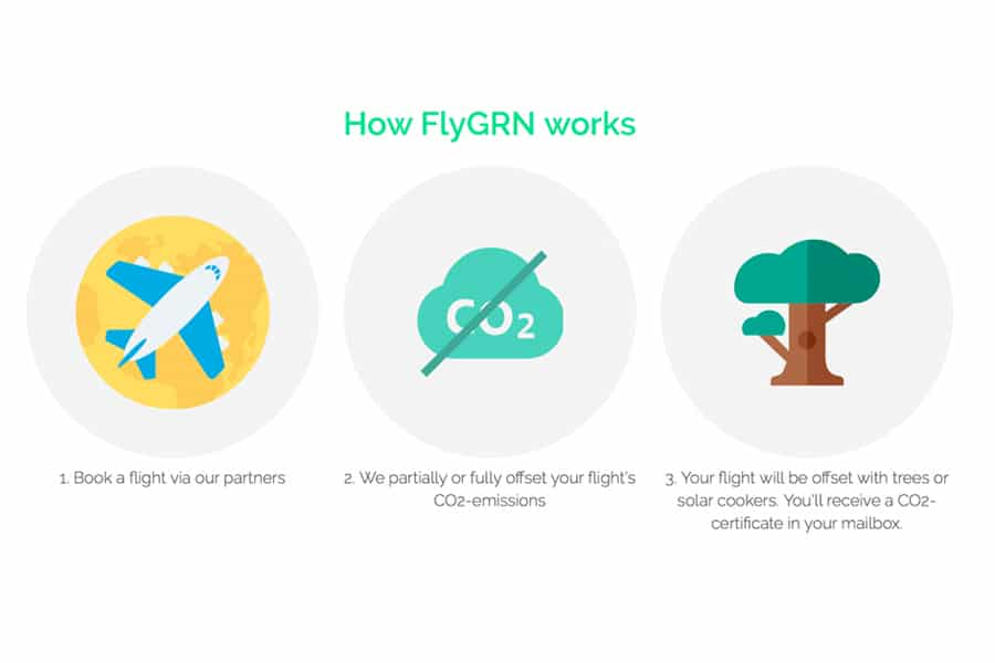 flight comparison - Flygrn
