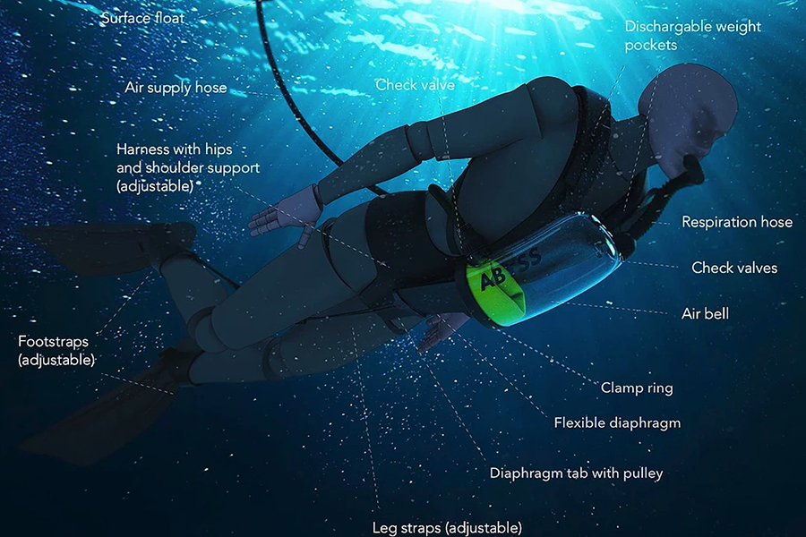 Exolung Underwater Breathing Device