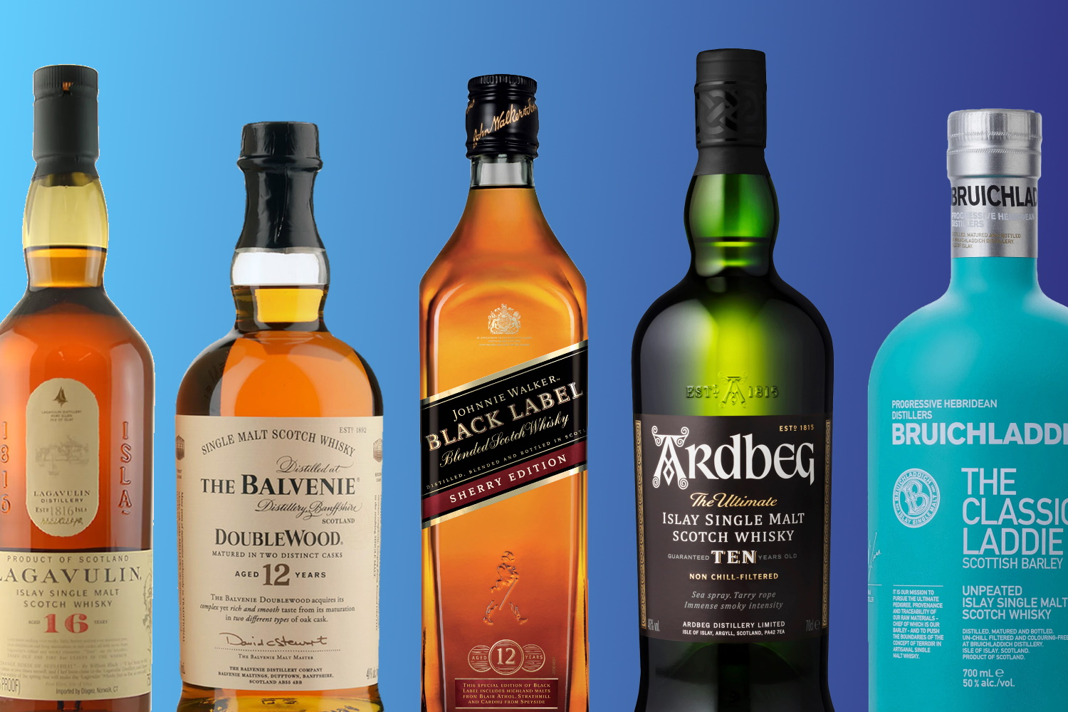 21 Best Scotch Whisky Brands Man Of Many