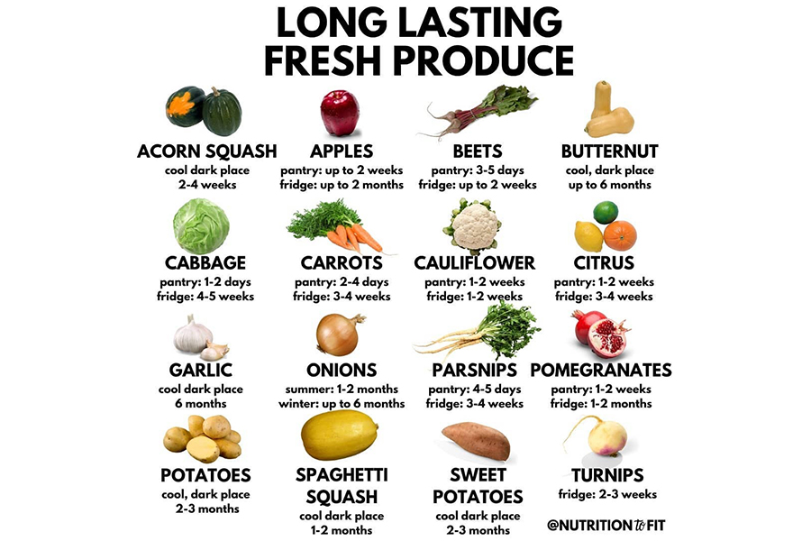 Simple Guide to Fruits & Veg that Last the Longest