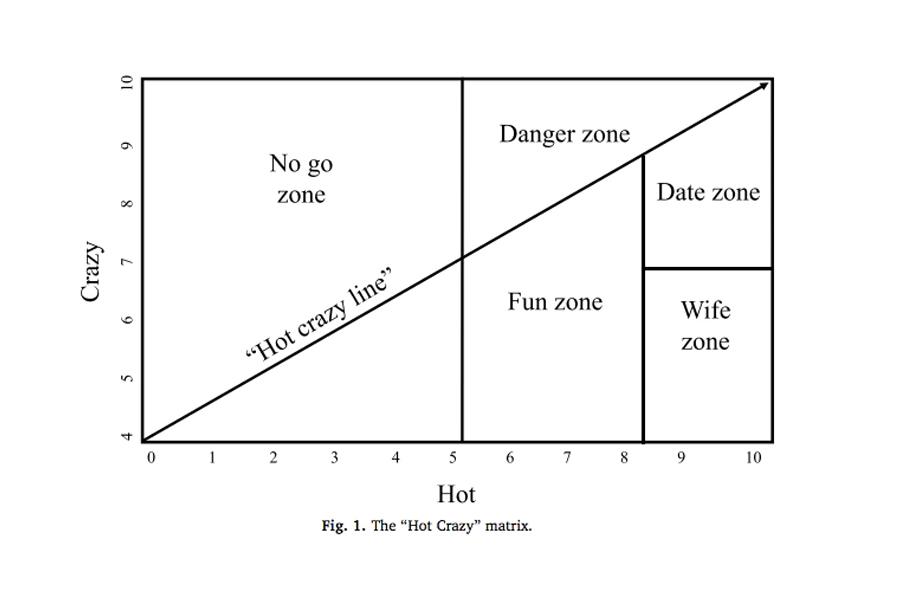 Crazy Hot Scale 1