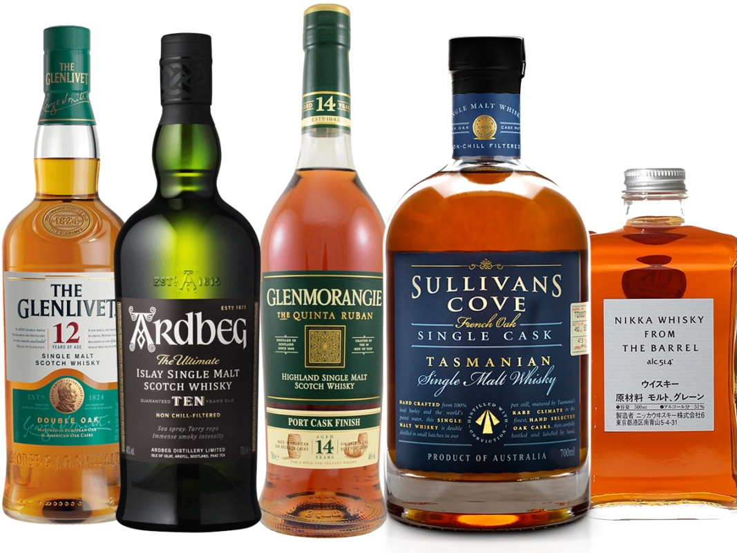 5 beginner whiskies to start your collection