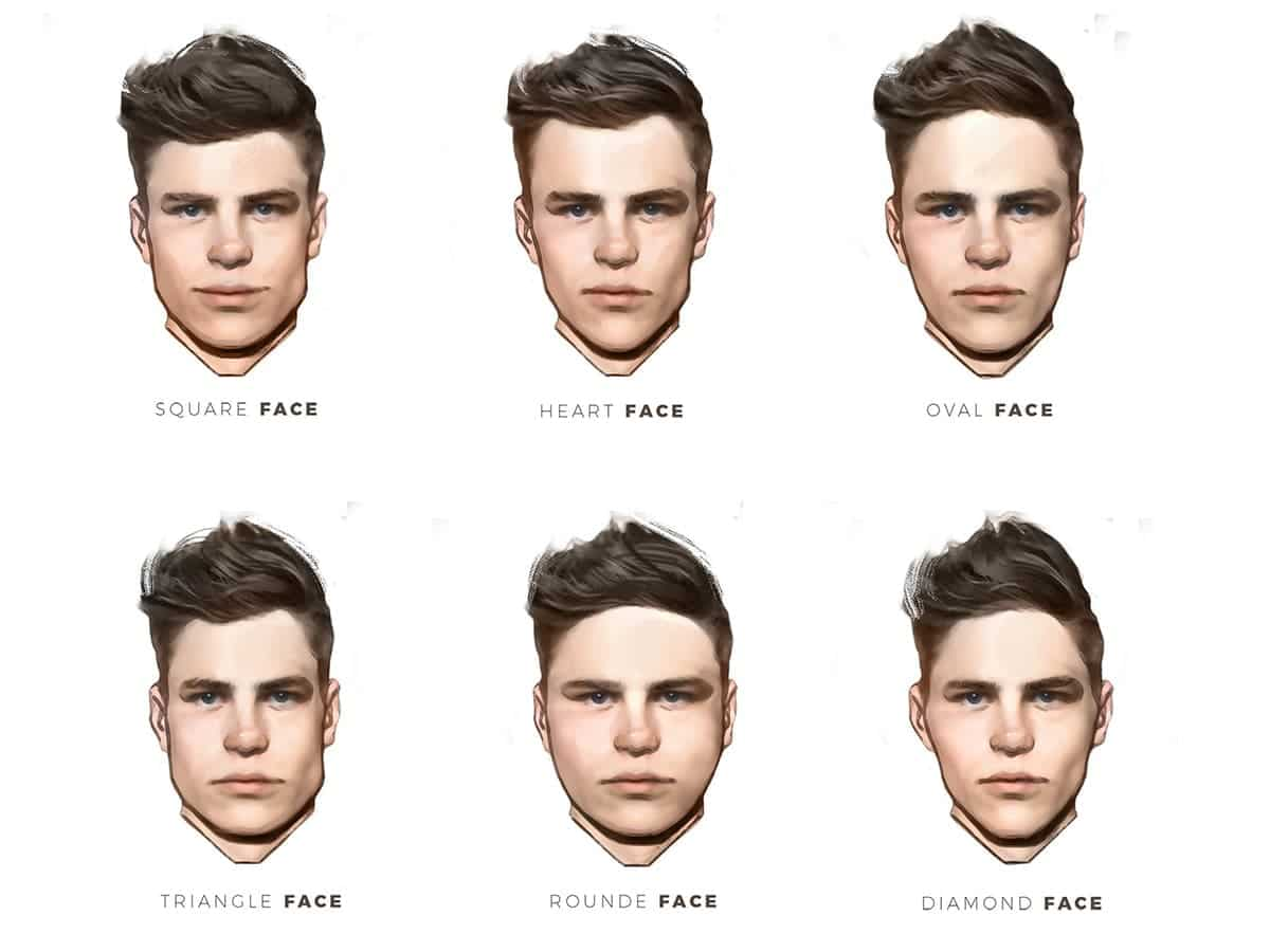 Types of Men's Face Shapes