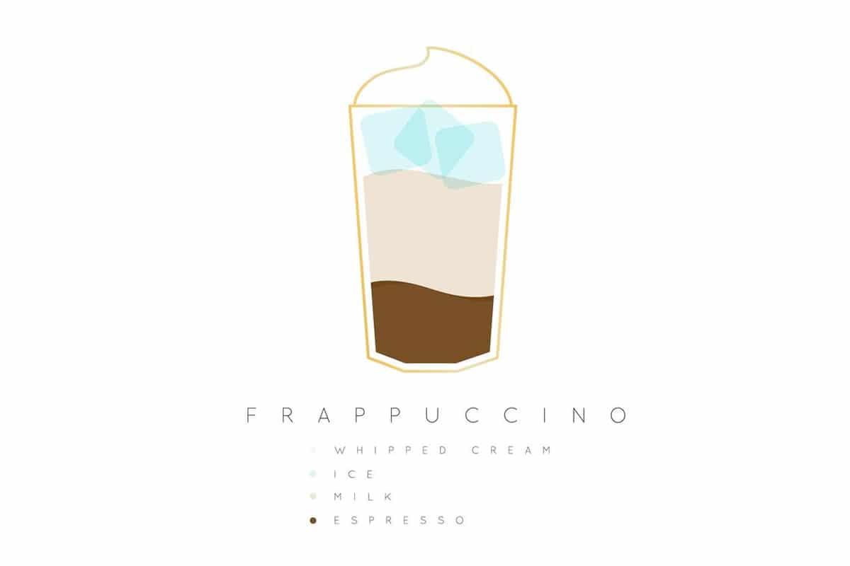 Frappucino