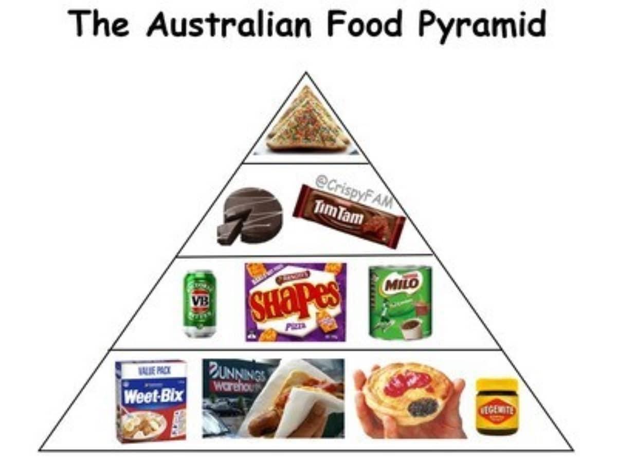 Best australian memes 130 1 1