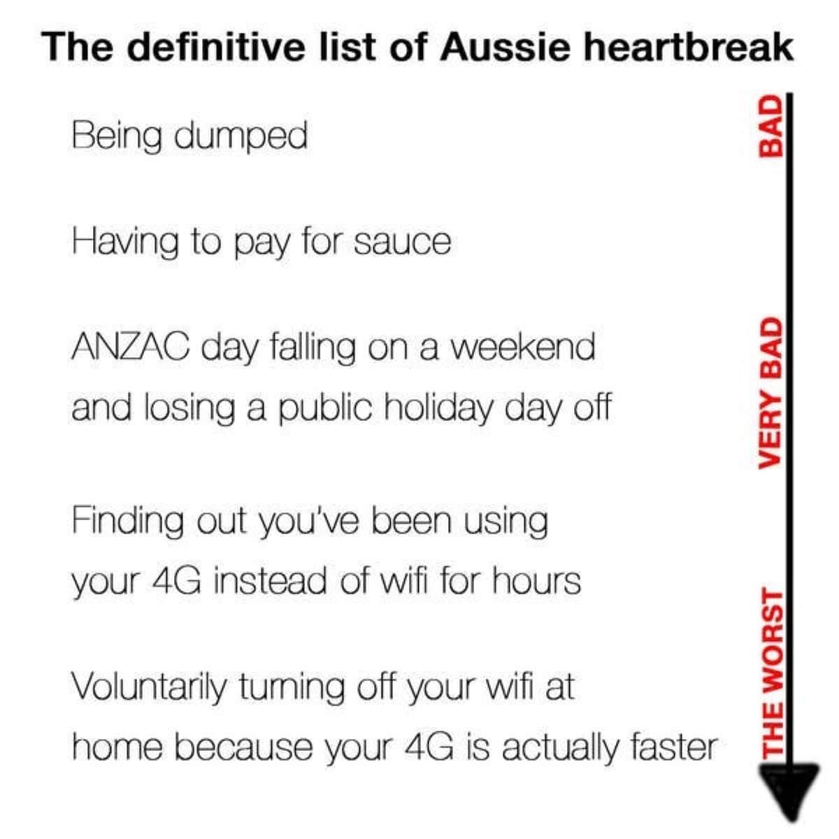 Best australian memes 61 1 1