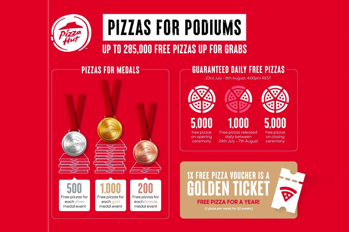 Pizzas for podiums