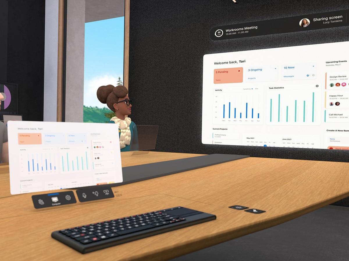 Facebook horizon workrooms reporting