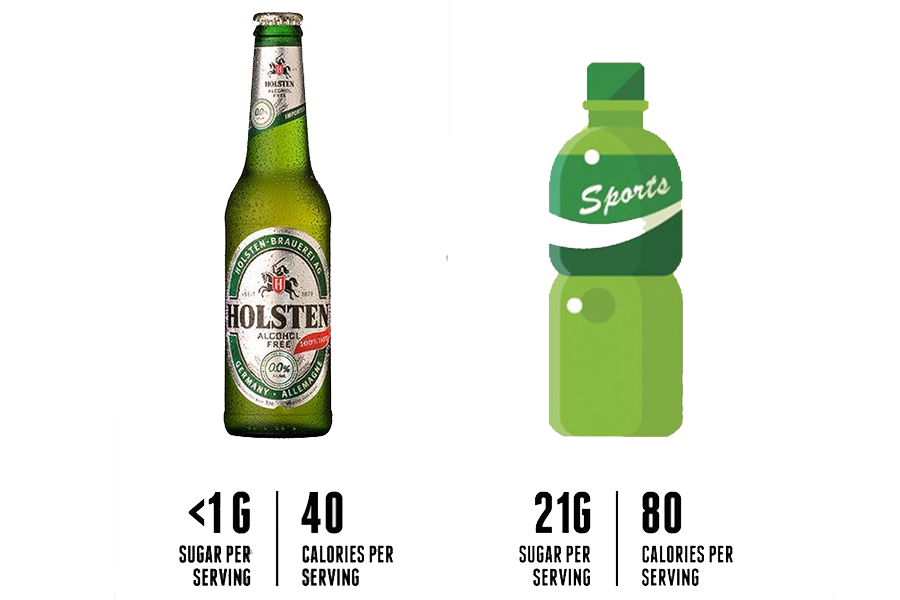 Holsten vs Sports Drink