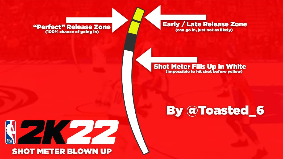 2k22 shot meter by toasted 6